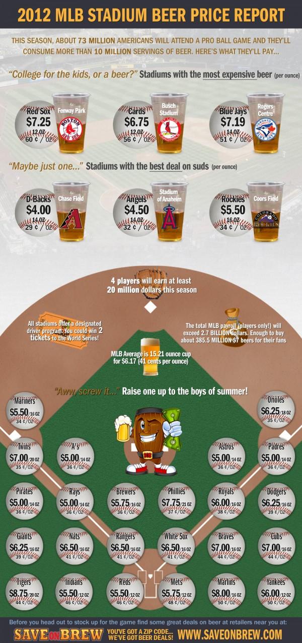 Beer at the ballpark