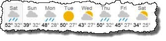 Forecast mar 16